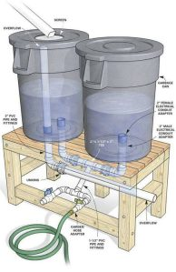 water harvesting trash cans